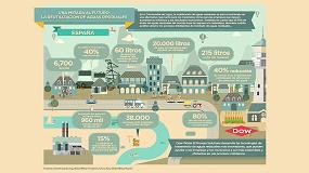 Picture of Dow Water & Process Solutions desarrolla tecnologías innovadoras de reutilización de aguas residuales