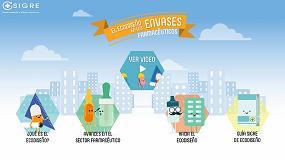 Picture of Sigre crea la primera web específica sobre ecodiseño en los envases farmaéuticos