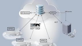 Foto de Optimización de procesos en la nube