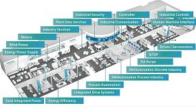 Foto de Siemens amplía su oferta para la 'Empresa Digital' para lograr mayor eficiencia en la industria