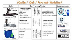 Picture of Tendencias en modelización de los procesos de mecanizado