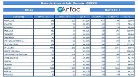 Foto de El mercado de vehículos eléctricos e híbridos alcanza las 24.000 unidades hasta mayo