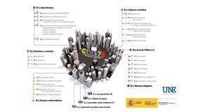 Foto de España aprobará dos nuevas normas sobre ciudades inteligentes