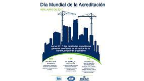Foto de La acreditación de ENAC, un apoyo al sector de la Construcción y el Urbanismo