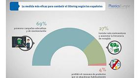 Foto de Concienciación en lugar de restricciones de uso: la solución al 'littering' según los españoles