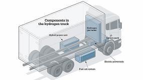 Foto de Scania pone a prueba en camiones la propulsión a gas de hidrógeno