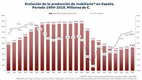 Foto de El sector español del mueble consolida su crecimiento y acentúa la tendencia en creación de empleo