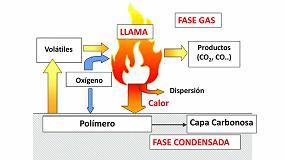 Foto de Composites y fuego: desarrollos y nuevas tendencias en la aditivación con retardantes a la llama