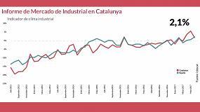 Picture of El sector industrial-logístico catalán presenta óptimas perspectivas de crecimiento