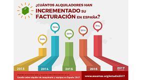 Foto de Oferta especial en el Estudio sobre alquiler de maquinaria y equipos en España 2017 de Aseamac