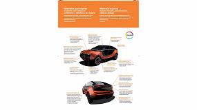 Foto de Covestro presenta el coche del futuro en Expoquimia