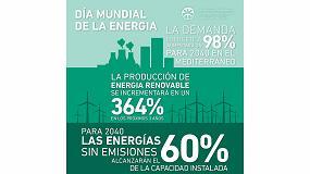 Foto de Hacia un nuevo modelo energético en el Mediterráneo