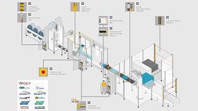 Fotografia de Seguridad: el valor añadido de Pilz en el sector del packaging