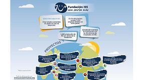 Foto de La Fundación 'Una Sonrisa Más' de ISS España celebra sus 10 años generando empleo en países en vías de desarrollo