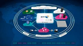 Foto de BT anuncia una importante evolución de su 'Cloud of Clouds' con los servicios web de Amazon