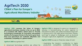 Foto de Los fabricantes ofrecen su visión a largo plazo para la industria europea de la maquinaria agrícola