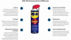 Foto de Ferrokey lanza un nuevo sorteo con el lubricante WD-40 como protagonista