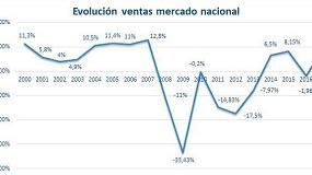 Foto de El mercado de material eléctrico crece casi un 10% en 2017