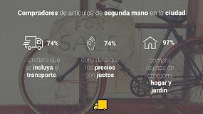 Picture of El 74% de los compradores de artículos de 2ª mano prefiere que se incluya el transporte