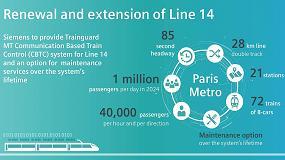 Foto de RATP elige la tecnología de control ferroviario de Siemens para la extensión de la línea 14 del metro del Grand Paris Express