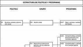Foto de El Gobierno aumenta un 1,3% el presupuesto para 'Agricultura, Pesca y Alimentación' hasta los 7.511 M€