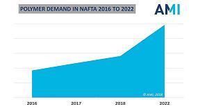 Picture of Los envases flexibles impulsan el crecimiento de la demanda de polímeros en EE UU