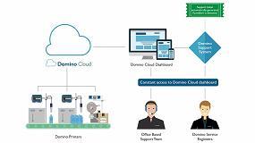 Foto de Domino Cloud como herramienta IT para la industria 4.0