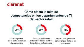Fotografia de La falta de competencias TI y digitales, principal freno del sector retail