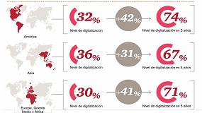 Foto de Realidad y perspectivas de la Inteligencia Artificial en España 2018