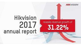 Foto de El informe anual de Hikvision 2017 revela un crecimiento de los ingresos del 31,22%