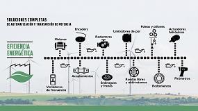 Foto de Ferrer-Dalmau Industrial mejora la eficiencia energética de máquinas y líneas de producción