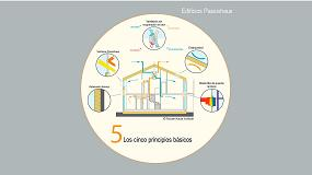 Foto de Apostar por la edificación Passivhaus bonifica con un 80% en el impuesto sobre la licencia de obra de Vitoria
