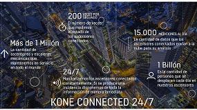 Picture of Kone revoluciona el mantenimiento de ascensores utilizando el Internet de las Cosas