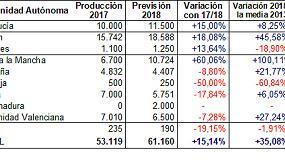 Foto de El sector de frutos secos eleva la previsión de producción de almendra