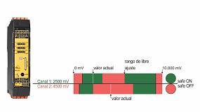 Foto de Supervisar y evaluar los valores analógicos de forma segura