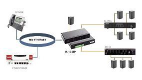 Foto de Optimus amplia las opciones de compatibilidad SIP de sus equipos de megafonía con el modelo IA-10SIP