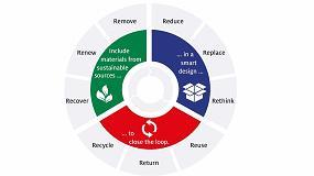 Foto de Henkel anuncia nuevos objetivos para un embalaje más sostenible