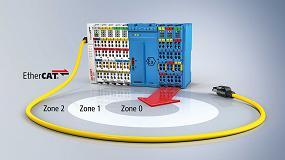 Foto de Seguridad intrínseca: Terminales EtherCAT para la conexión directa de dispositivos de campo hasta en la zona Ex 0