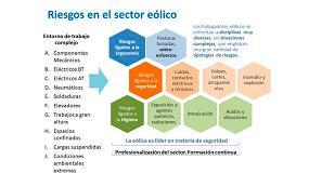 Foto de Aplicación de las nuevas tecnologías a la prevención de riesgos laborales en el sector eólico