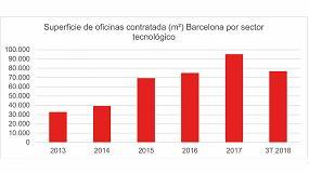 Foto de Barcelona se consolida como el nuevo cluster tecnológico del sur de Europa