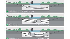 Foto de Nueva tecnología de perforación de pequeños diámetros para soterrar cables eléctricos en largas distancias