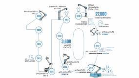 Foto de Universal Robots celebra el 10º aniversario de la venta del primer cobot comercialmente viable