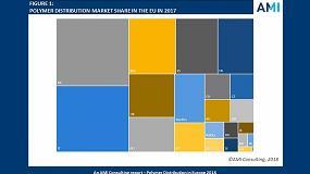 Foto de La consolidación, las fusiones y adquisiciones impulsan el mercado europeo de distribución de polímeros