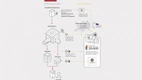 Foto de El sistema antifalsificación de medicamentos conectado a Europa ya es una realidad en España