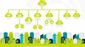 Foto de El sistema SmartDTD de Distromel causa gran expectación en el Foro #wasteinprogress