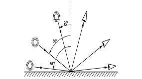 Foto de ¿Por qué es importante la medición del brillo?
