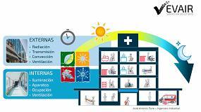 Foto de Análisis de costes en la producción de energía térmica y simulación energética