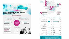Foto de El positivo impacto económico de los ensayos clínicos en las cuentas del sistema sanitario