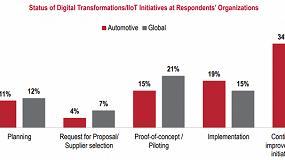 Foto de Las prioridades, el progreso y los desafíos de las iniciativas digitales globales