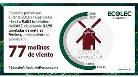 Foto de Castilla-La Mancha gestiona a través de Ecolec la recogida de 5.601 toneladas de residuos eléctricos y electrónicos